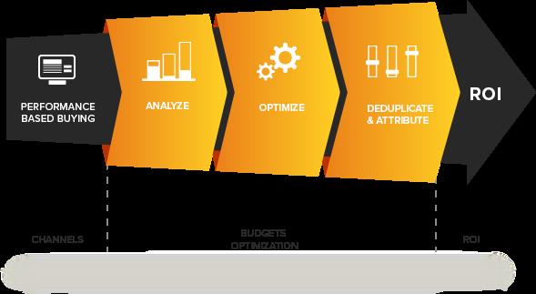 Agence de marketing digital knewledge for Digital marketing materials