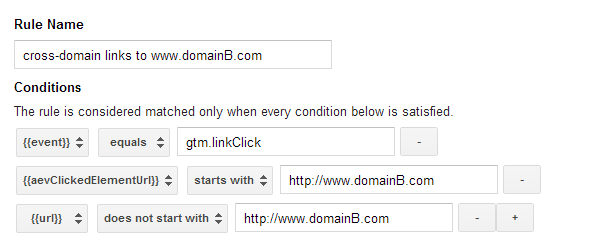 Google Tag manager rule set up for cross-domain links